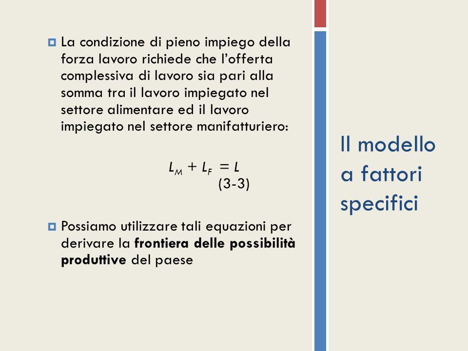 Il modello a fattori specifici Nel punto di equilibrio 1, MPL M x P M = w = MPL F x P F, da cui deriva -MPL F /MPL M = -P M /P F Questa relazione dice che in corrispondenza del punto di equilibrio 1 in cui si determina la dstribuzione del lavoro disponibile tra i due settori - e, dunque, la quantità prodotta dei due beni – avviene anche che la frontiera delle possibilità produttive (la cui pendenza è data da –MPL F /MPL M ) è tangente a una retta la cui inclinazione è il prezzo relativo dei manufatti in termini di cibo preso con con segno negativo.