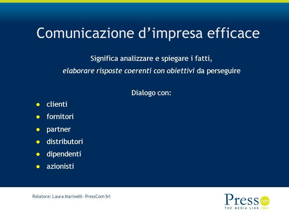 Relatore: Laura Marinelli- PressCom Srl Comunicazione dimpresa efficace Significa analizzare e spiegare i fatti, elaborare risposte coerenti con obiettivi da perseguire Dialogo con: clienti fornitori partner distributori dipendenti azionisti