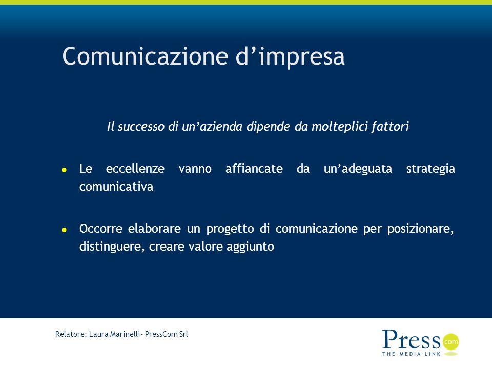 Relatore: Laura Marinelli- PressCom Srl Comunicazione dimpresa Il successo di unazienda dipende da molteplici fattori Le eccellenze vanno affiancate da unadeguata strategia comunicativa Occorre elaborare un progetto di comunicazione per posizionare, distinguere, creare valore aggiunto