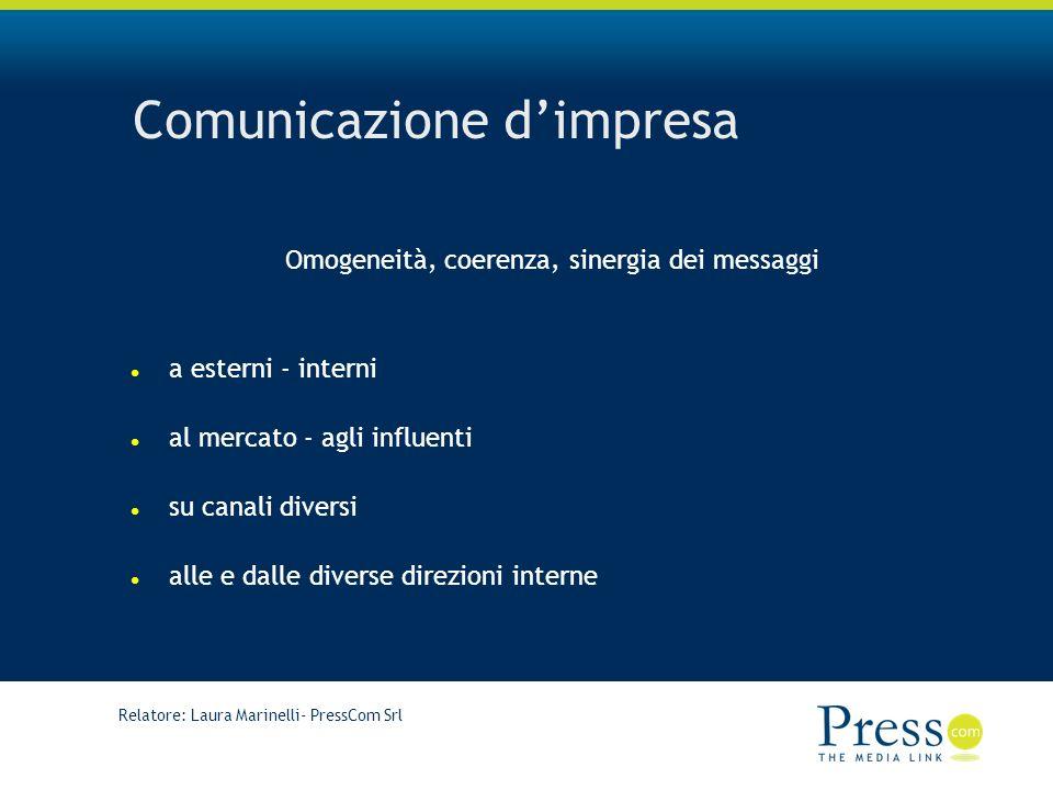 Relatore: Laura Marinelli- PressCom Srl Comunicazione dimpresa Omogeneità, coerenza, sinergia dei messaggi a esterni - interni al mercato - agli influenti su canali diversi alle e dalle diverse direzioni interne