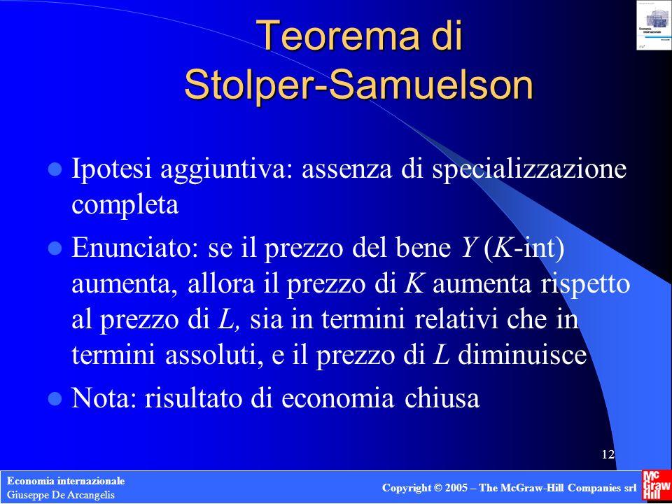 Economia internazionale Giuseppe De Arcangelis Copyright © 2005 – The McGraw-Hill Companies srl 12 Teorema di Stolper-Samuelson Ipotesi aggiuntiva: as