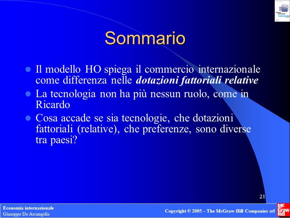 Economia internazionale Giuseppe De Arcangelis Copyright © 2005 – The McGraw-Hill Companies srl 21 Sommario Il modello HO spiega il commercio internaz