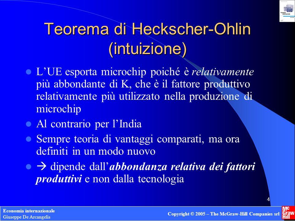 Economia internazionale Giuseppe De Arcangelis Copyright © 2005 – The McGraw-Hill Companies srl 4 Teorema di Heckscher-Ohlin (intuizione) LUE esporta