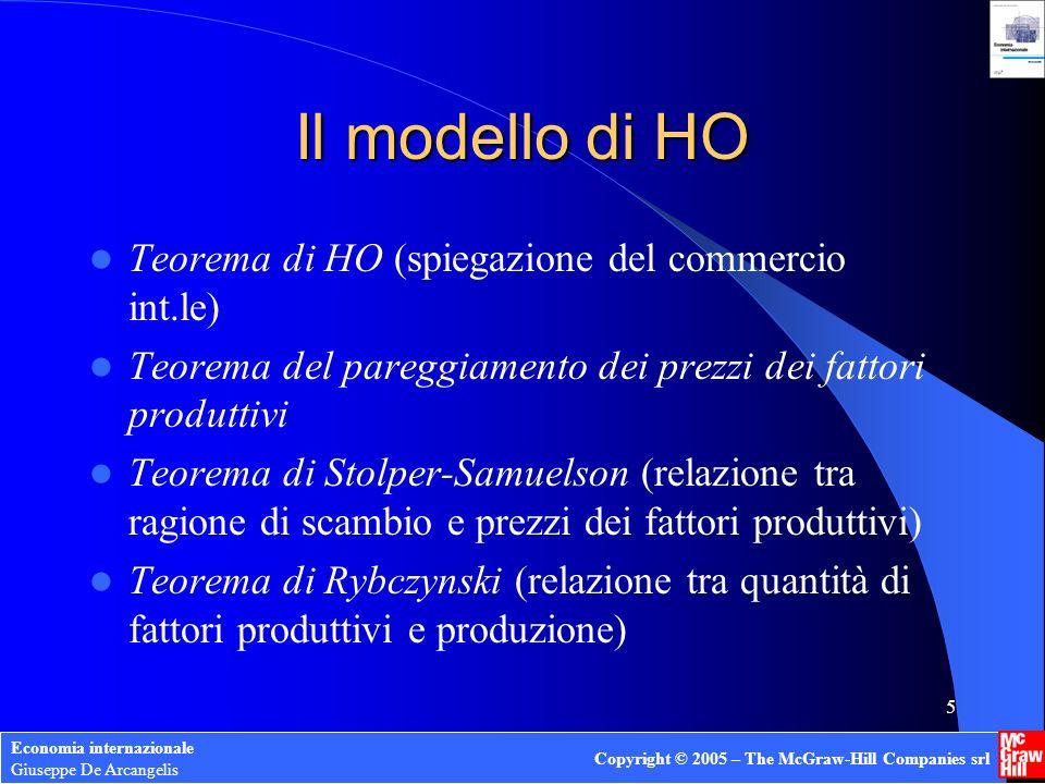 Economia internazionale Giuseppe De Arcangelis Copyright © 2005 – The McGraw-Hill Companies srl 5 Il modello di HO Teorema di HO (spiegazione del comm