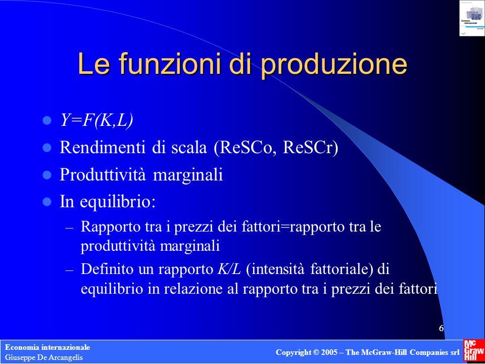 Economia internazionale Giuseppe De Arcangelis Copyright © 2005 – The McGraw-Hill Companies srl 6 Le funzioni di produzione Y=F(K,L) Rendimenti di sca