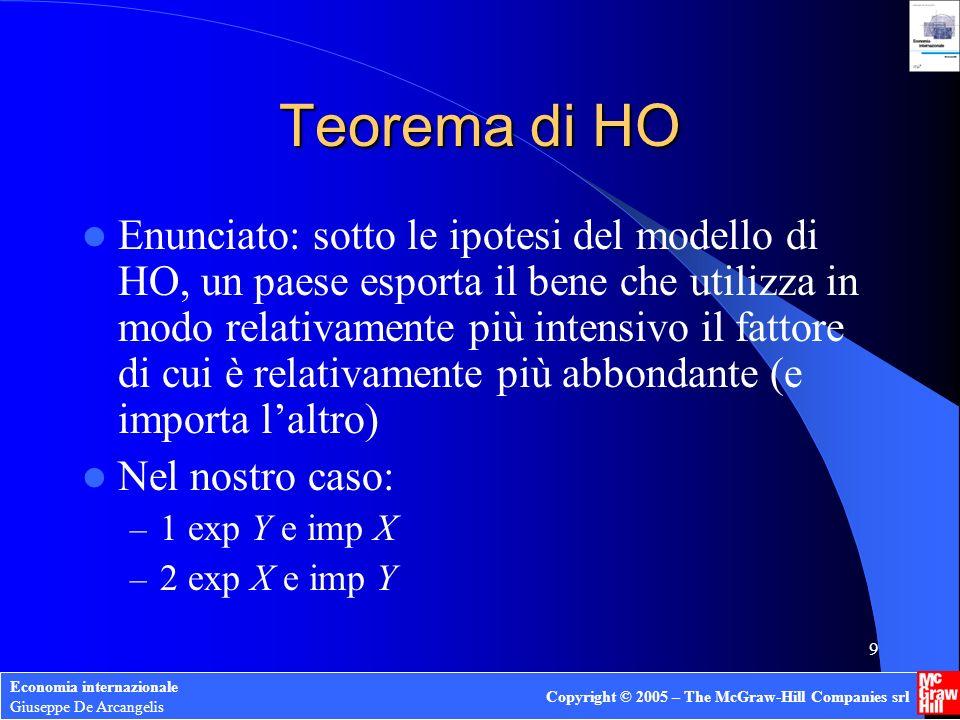 Economia internazionale Giuseppe De Arcangelis Copyright © 2005 – The McGraw-Hill Companies srl 9 Teorema di HO Enunciato: sotto le ipotesi del modell