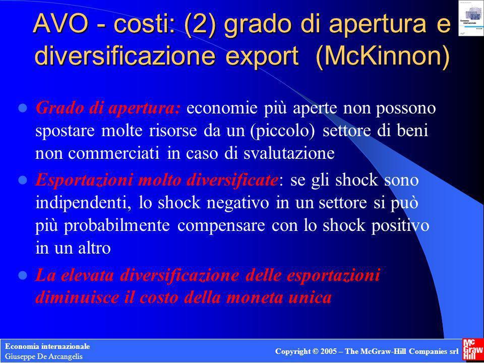 Economia internazionale Giuseppe De Arcangelis Copyright © 2005 – The McGraw-Hill Companies srl AVO - costi: (2) grado di apertura e diversificazione