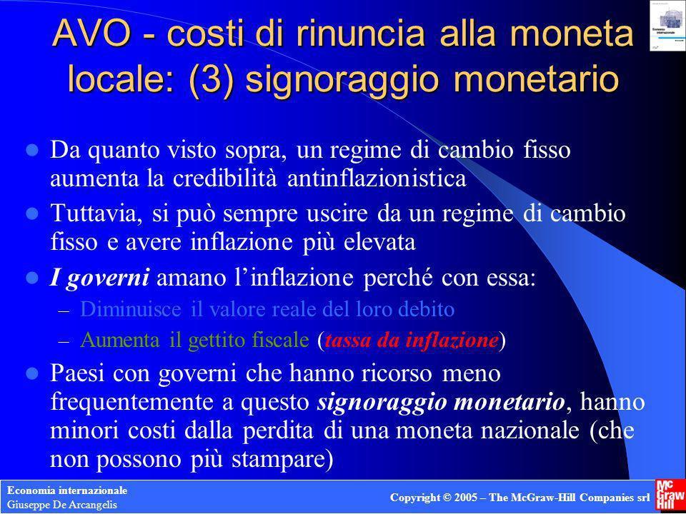 Economia internazionale Giuseppe De Arcangelis Copyright © 2005 – The McGraw-Hill Companies srl AVO - costi di rinuncia alla moneta locale: (3) signor