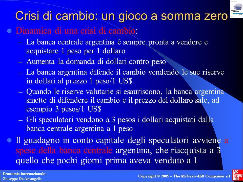 Economia internazionale Giuseppe De Arcangelis Copyright © 2005 – The McGraw-Hill Companies srl Crisi di cambio: un gioco a somma zero Dinamica di una