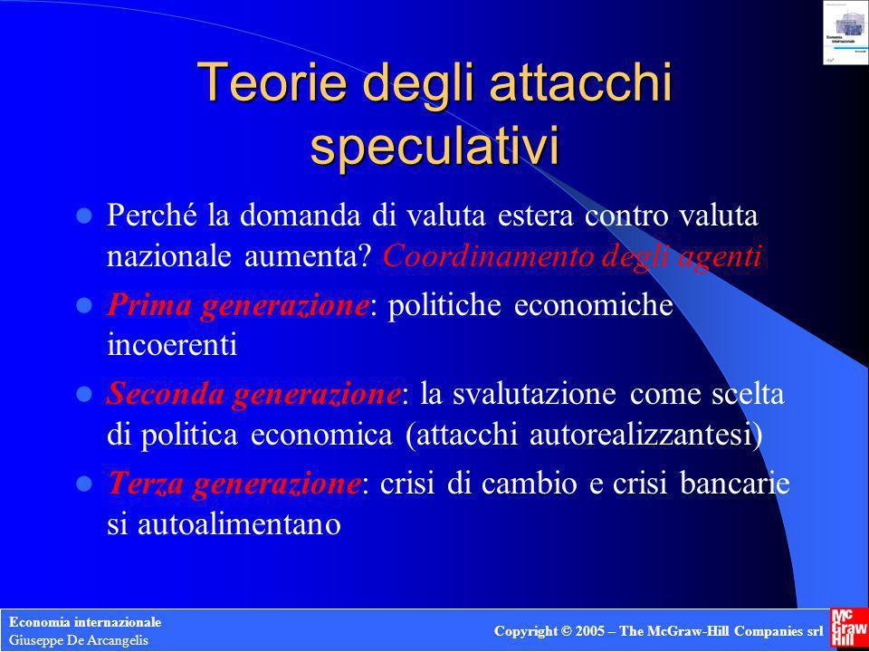 Economia internazionale Giuseppe De Arcangelis Copyright © 2005 – The McGraw-Hill Companies srl Teorie degli attacchi speculativi Perché la domanda di