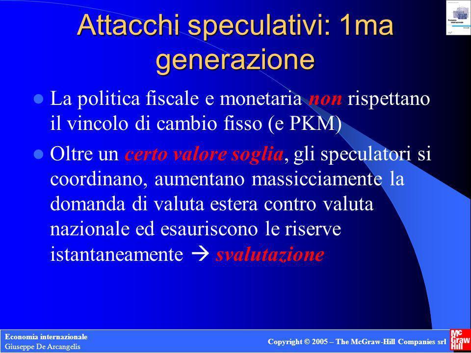 Economia internazionale Giuseppe De Arcangelis Copyright © 2005 – The McGraw-Hill Companies srl Attacchi speculativi: 1ma generazione La politica fisc