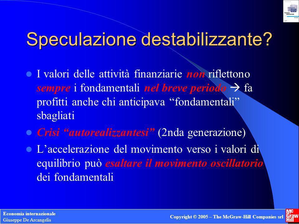 Economia internazionale Giuseppe De Arcangelis Copyright © 2005 – The McGraw-Hill Companies srl Speculazione destabilizzante? I valori delle attività