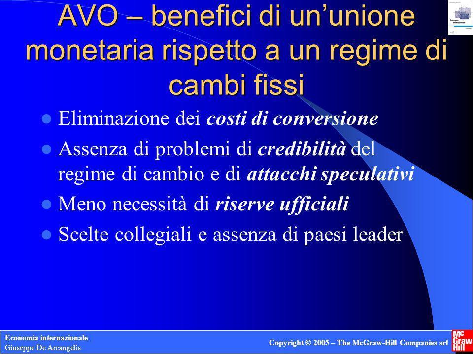 Economia internazionale Giuseppe De Arcangelis Copyright © 2005 – The McGraw-Hill Companies srl AVO – benefici di ununione monetaria rispetto a un reg