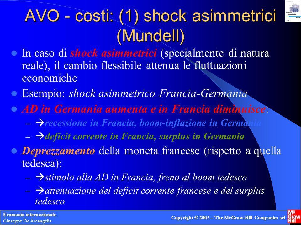 Economia internazionale Giuseppe De Arcangelis Copyright © 2005 – The McGraw-Hill Companies srl AVO - costi: (1) shock asimmetrici (Mundell) In caso d