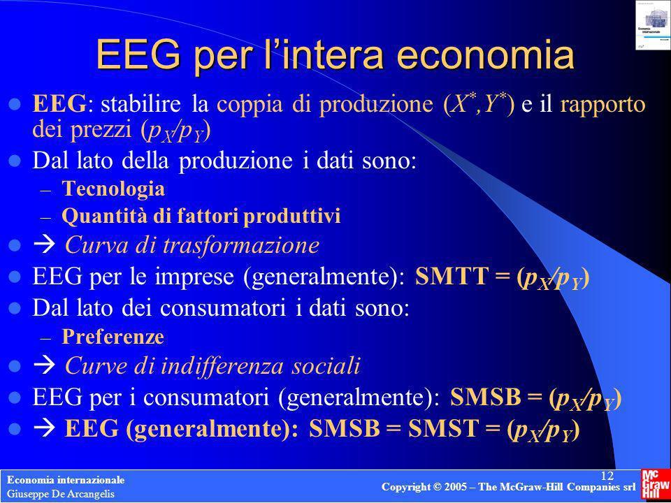 Economia internazionale Giuseppe De Arcangelis Copyright © 2005 – The McGraw-Hill Companies srl 12 EEG per lintera economia EEG: stabilire la coppia d