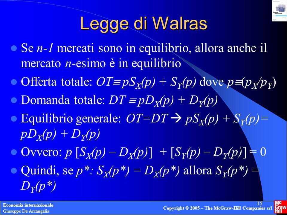 Economia internazionale Giuseppe De Arcangelis Copyright © 2005 – The McGraw-Hill Companies srl 15 Legge di Walras Se n-1 mercati sono in equilibrio,