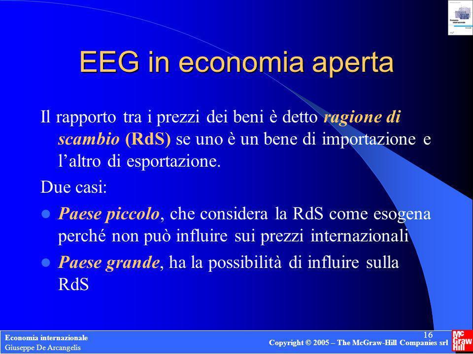 Economia internazionale Giuseppe De Arcangelis Copyright © 2005 – The McGraw-Hill Companies srl 16 EEG in economia aperta Il rapporto tra i prezzi dei
