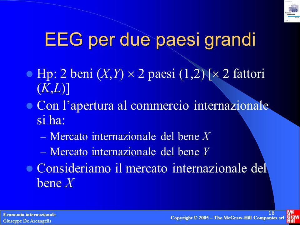 Economia internazionale Giuseppe De Arcangelis Copyright © 2005 – The McGraw-Hill Companies srl 18 EEG per due paesi grandi Hp: 2 beni (X,Y) 2 paesi (