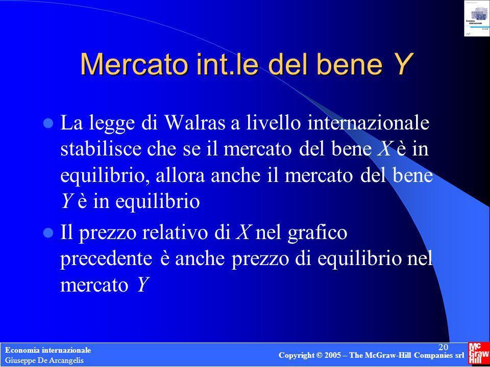 Economia internazionale Giuseppe De Arcangelis Copyright © 2005 – The McGraw-Hill Companies srl 20 Mercato int.le del bene Y La legge di Walras a live