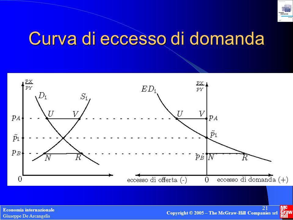 Economia internazionale Giuseppe De Arcangelis Copyright © 2005 – The McGraw-Hill Companies srl 21 Curva di eccesso di domanda