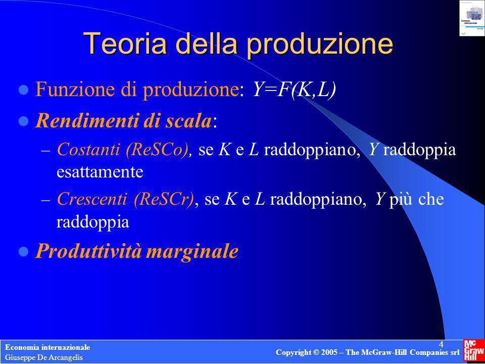 Economia internazionale Giuseppe De Arcangelis Copyright © 2005 – The McGraw-Hill Companies srl 4 Teoria della produzione Funzione di produzione: Y=F(