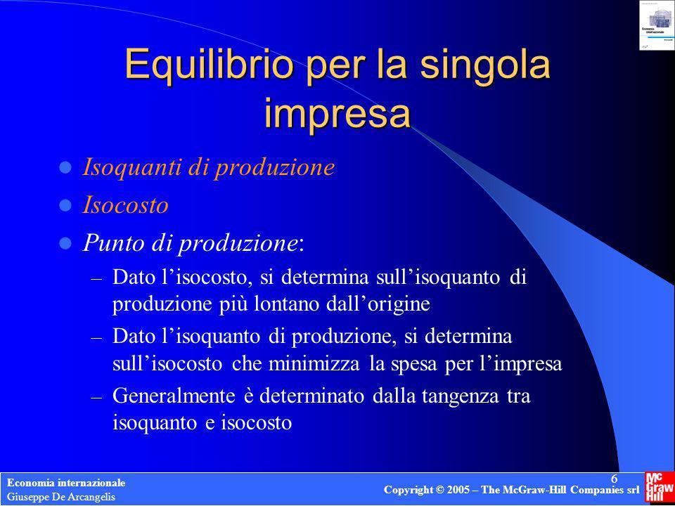 Economia internazionale Giuseppe De Arcangelis Copyright © 2005 – The McGraw-Hill Companies srl 6 Equilibrio per la singola impresa Isoquanti di produ