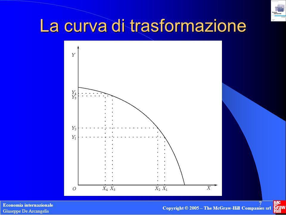 Economia internazionale Giuseppe De Arcangelis Copyright © 2005 – The McGraw-Hill Companies srl 7 La curva di trasformazione