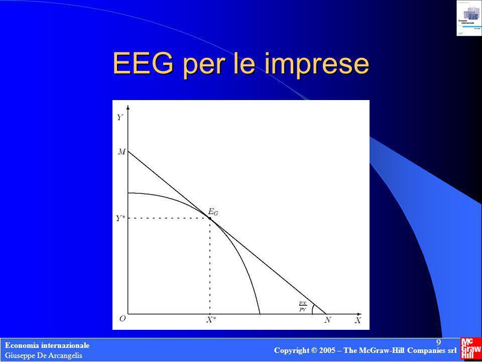 Economia internazionale Giuseppe De Arcangelis Copyright © 2005 – The McGraw-Hill Companies srl 9 EEG per le imprese