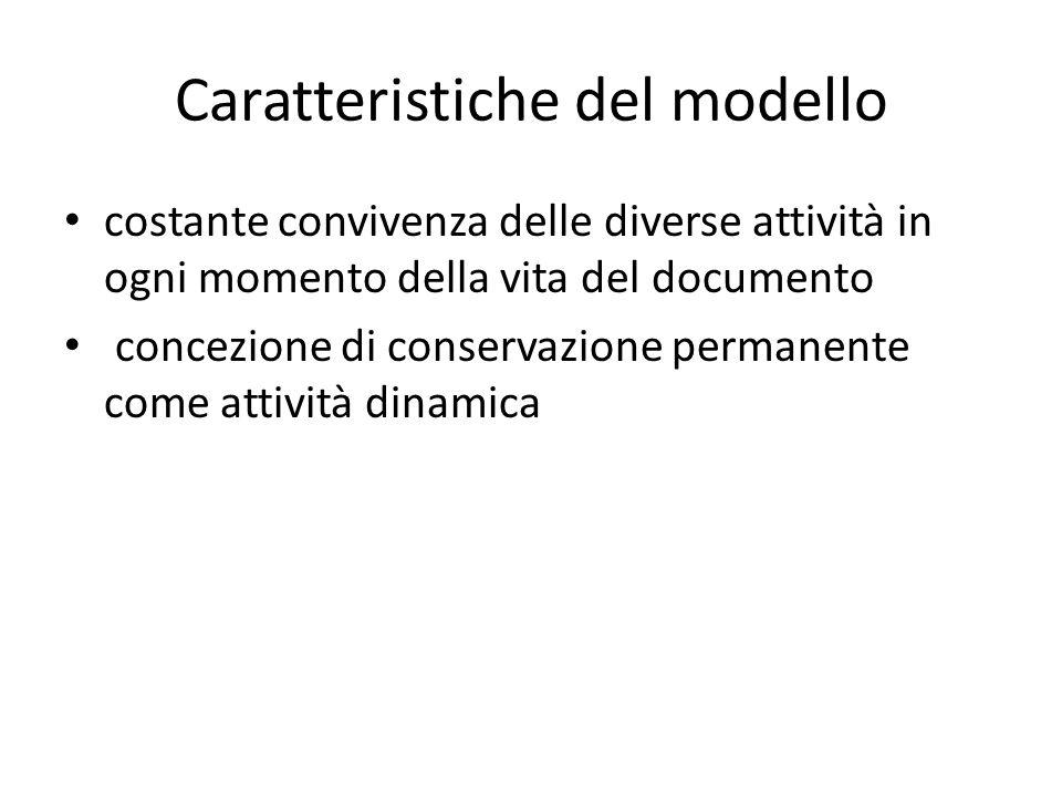 Caratteristiche del modello costante convivenza delle diverse attività in ogni momento della vita del documento concezione di conservazione permanente