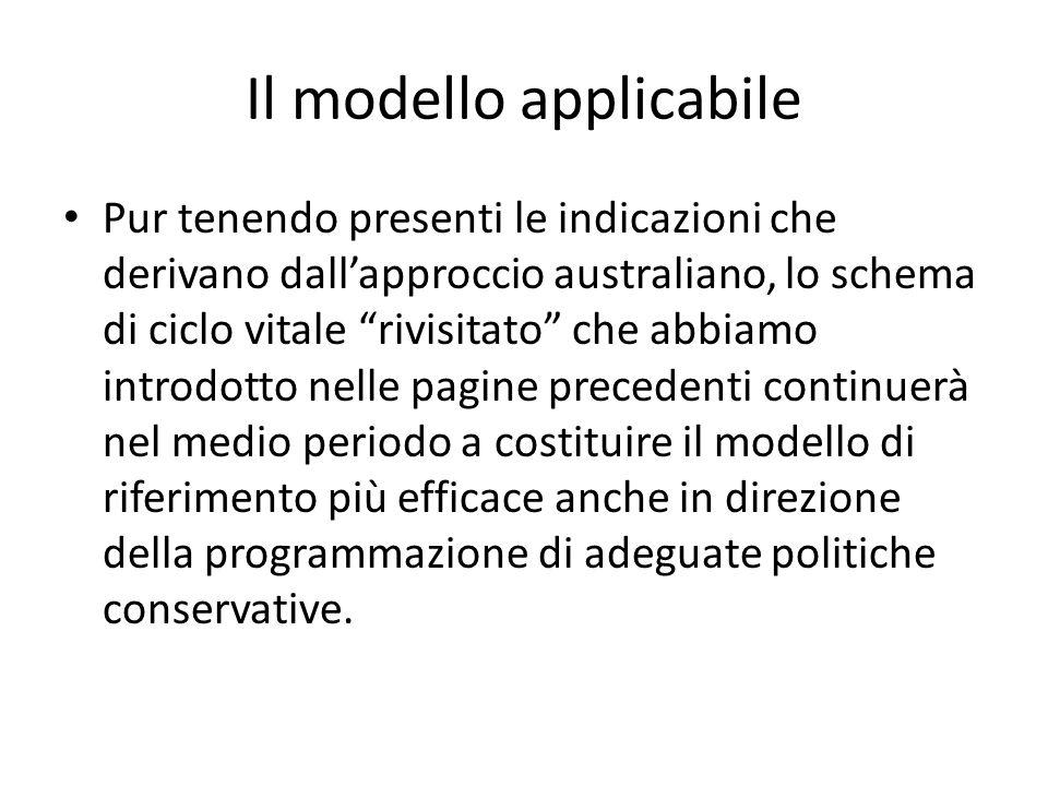 Il modello applicabile Pur tenendo presenti le indicazioni che derivano dallapproccio australiano, lo schema di ciclo vitale rivisitato che abbiamo in