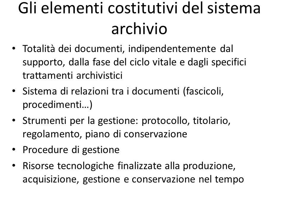 Gli elementi costitutivi del sistema archivio Totalità dei documenti, indipendentemente dal supporto, dalla fase del ciclo vitale e dagli specifici tr