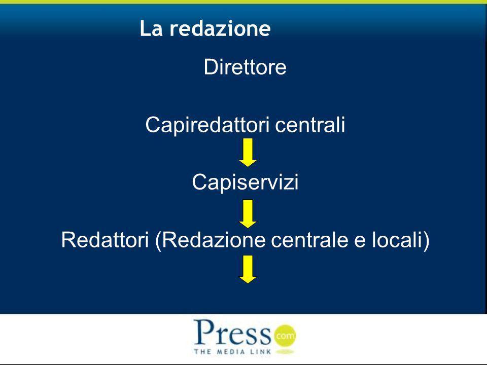 La redazione Direttore Capiredattori centrali Capiservizi Redattori (Redazione centrale e locali)