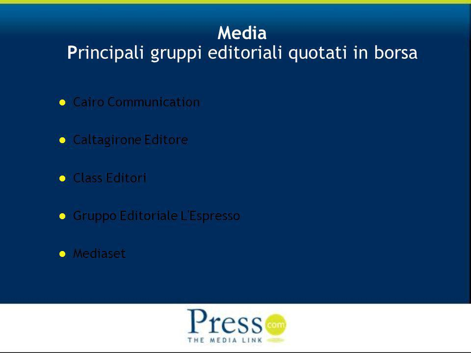 Media Principali gruppi editoriali quotati in borsa Cairo Communication Caltagirone Editore Class Editori Gruppo Editoriale L Espresso Mediaset