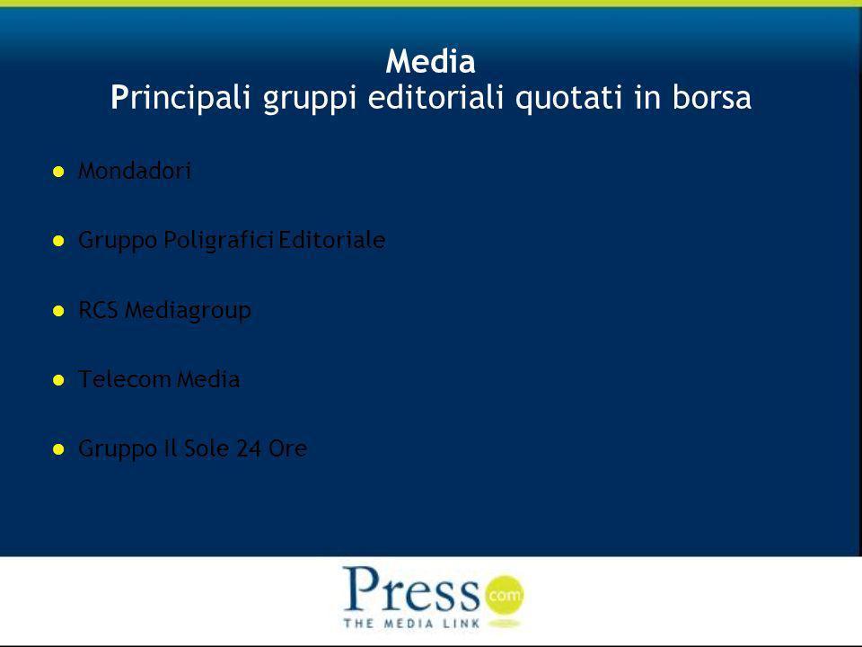 Media Principali gruppi editoriali quotati in borsa Mondadori Gruppo Poligrafici Editoriale RCS Mediagroup Telecom Media Gruppo Il Sole 24 Ore
