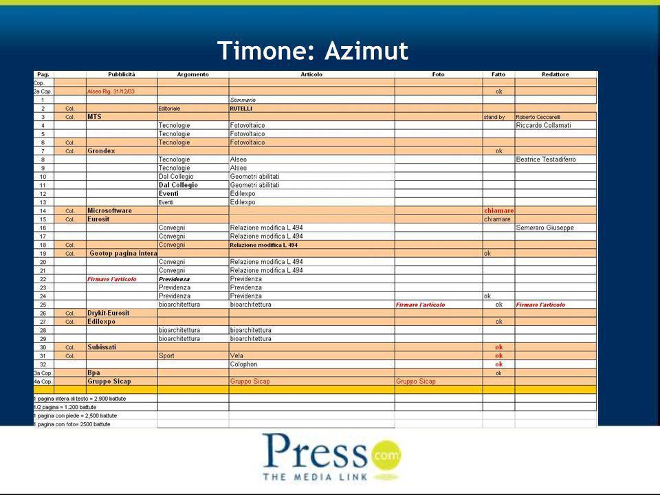 Timone: Azimut