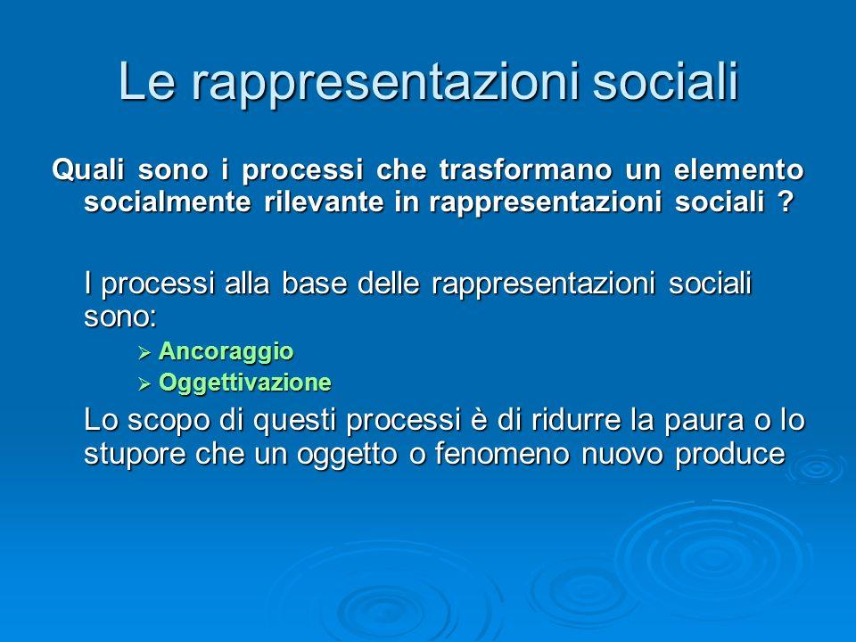 Le rappresentazioni sociali Quali sono i processi che trasformano un elemento socialmente rilevante in rappresentazioni sociali ? I processi alla base