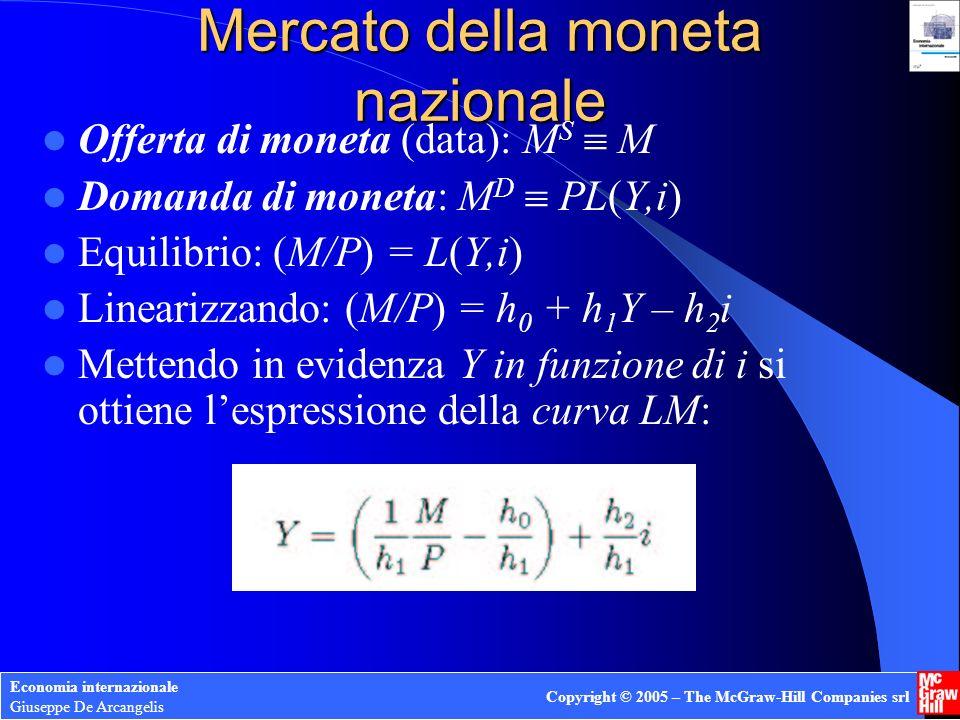 Economia internazionale Giuseppe De Arcangelis Copyright © 2005 – The McGraw-Hill Companies srl Mercato della moneta nazionale Offerta di moneta (data