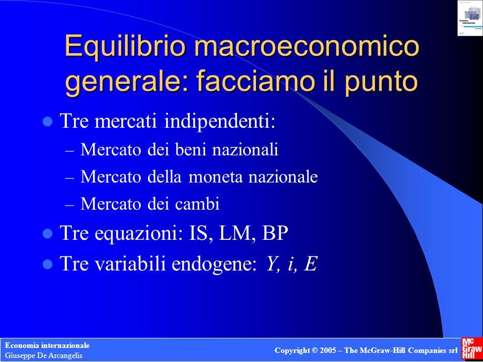 Economia internazionale Giuseppe De Arcangelis Copyright © 2005 – The McGraw-Hill Companies srl Equilibrio macroeconomico generale: facciamo il punto