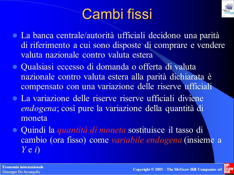 Economia internazionale Giuseppe De Arcangelis Copyright © 2005 – The McGraw-Hill Companies srl Cambi fissi La banca centrale/autorità ufficiali decid