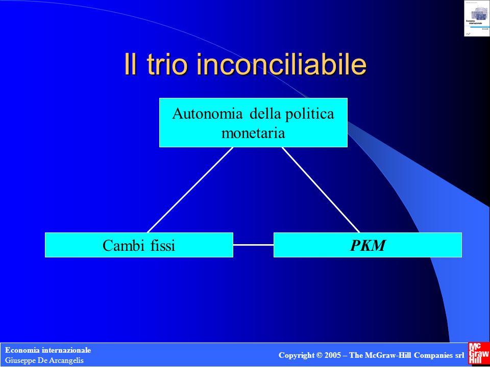 Economia internazionale Giuseppe De Arcangelis Copyright © 2005 – The McGraw-Hill Companies srl Il trio inconciliabile PKMCambi fissi Autonomia della