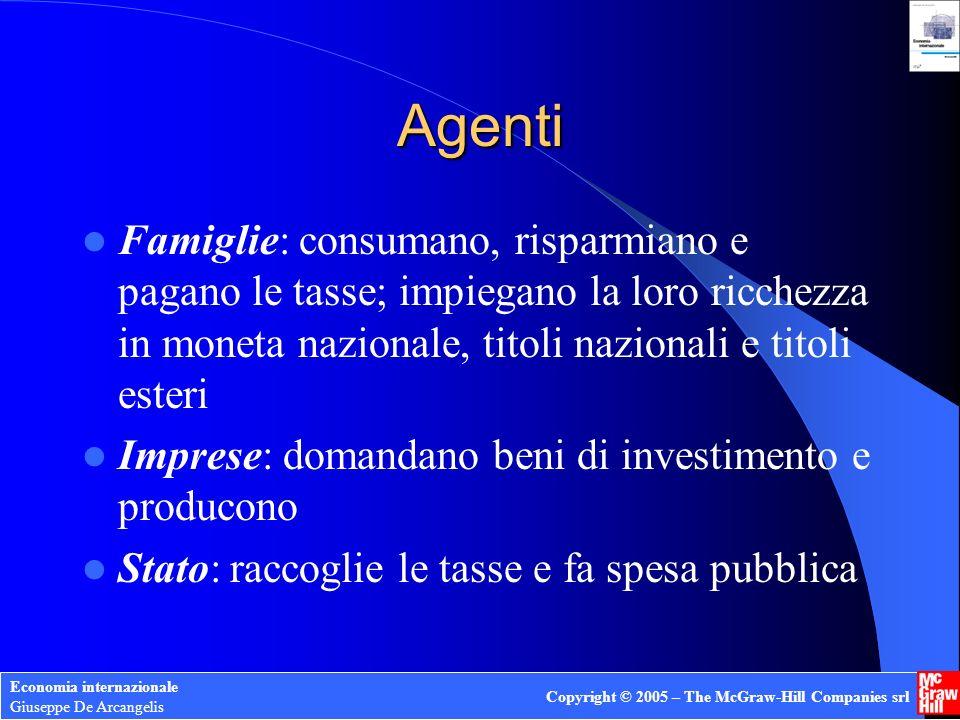 Economia internazionale Giuseppe De Arcangelis Copyright © 2005 – The McGraw-Hill Companies srl Agenti Famiglie: consumano, risparmiano e pagano le ta