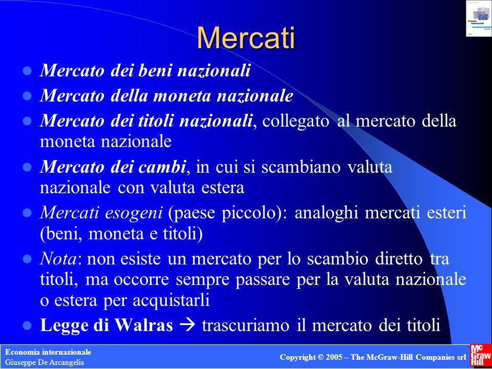 Economia internazionale Giuseppe De Arcangelis Copyright © 2005 – The McGraw-Hill Companies srl Mercato dei beni Consumo: C = c 0 + c 1 (Y – T) con c 0 > 0 e 0 < c 1 < 1 Investimento: I = I 0 – d 1 (i - a ) Esportazioni nette: NX=NX 0 –f 1 Y +f 2 Y* - f 3 Q Nota: poiché Q influenza negativamente NX, allora la condizione di Marshall-Lerner è verificata Domanda di beni nazionali: DBN C + I + G + NX