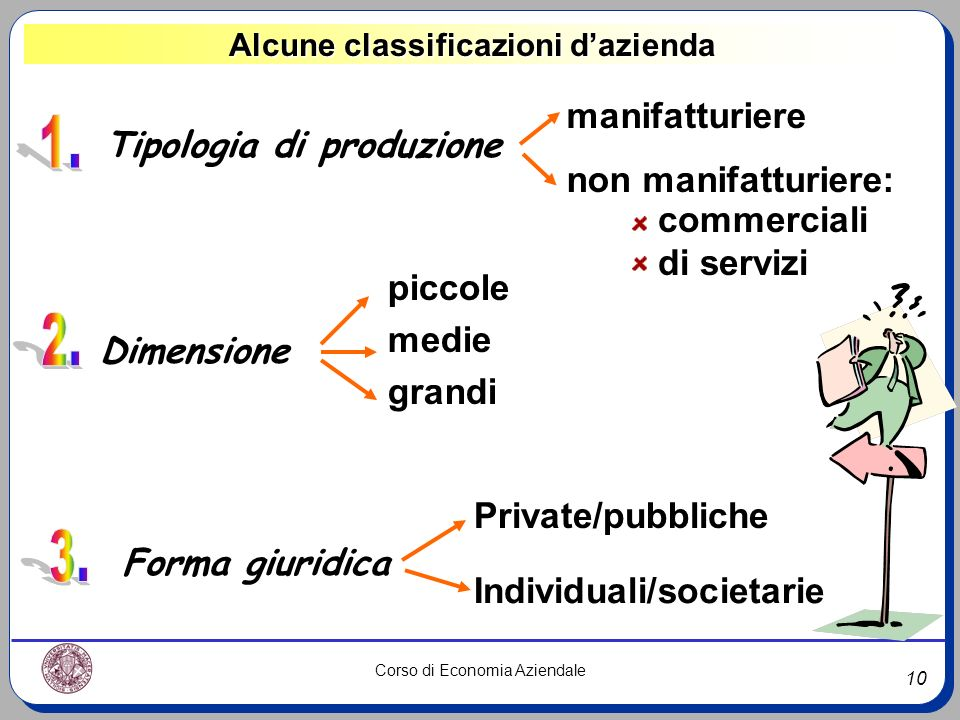 10 Corso di Economia Aziendale Alcune classificazioni dazienda Tipologia di produzione Dimensione Forma giuridica Private/pubbliche Individuali/societ