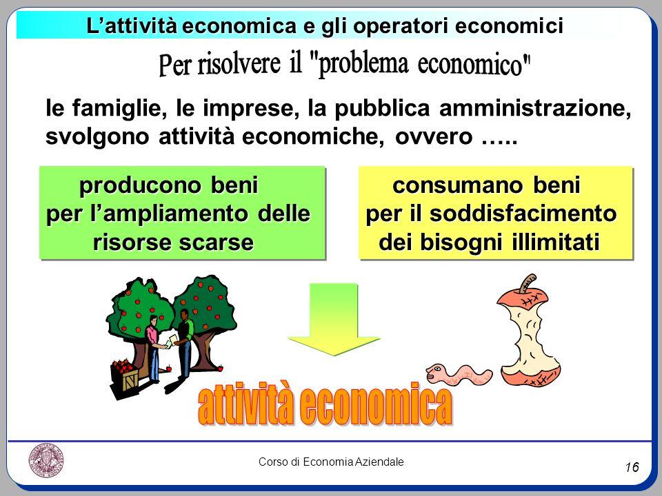 16 Corso di Economia Aziendale Lattività economica e gli operatori economici producono beni producono beni per lampliamento delle risorse scarse risor