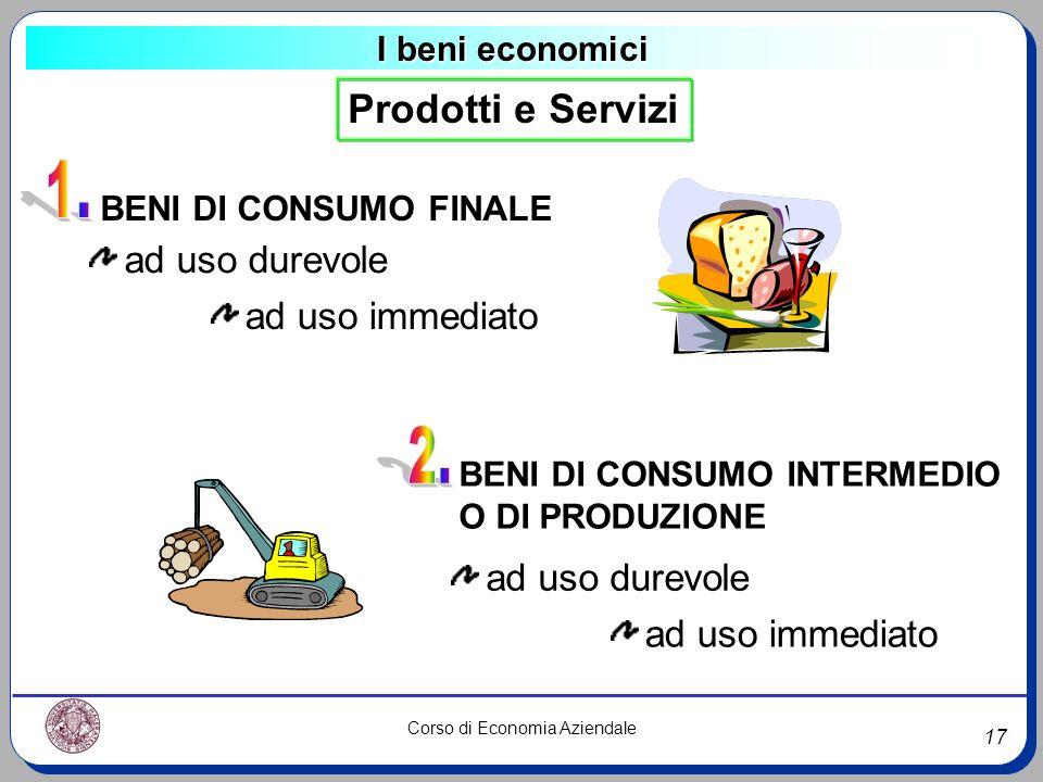 17 Corso di Economia Aziendale I beni economici Prodotti e Servizi BENI DI CONSUMO FINALE BENI DI CONSUMO INTERMEDIO O DI PRODUZIONE ad uso durevole a