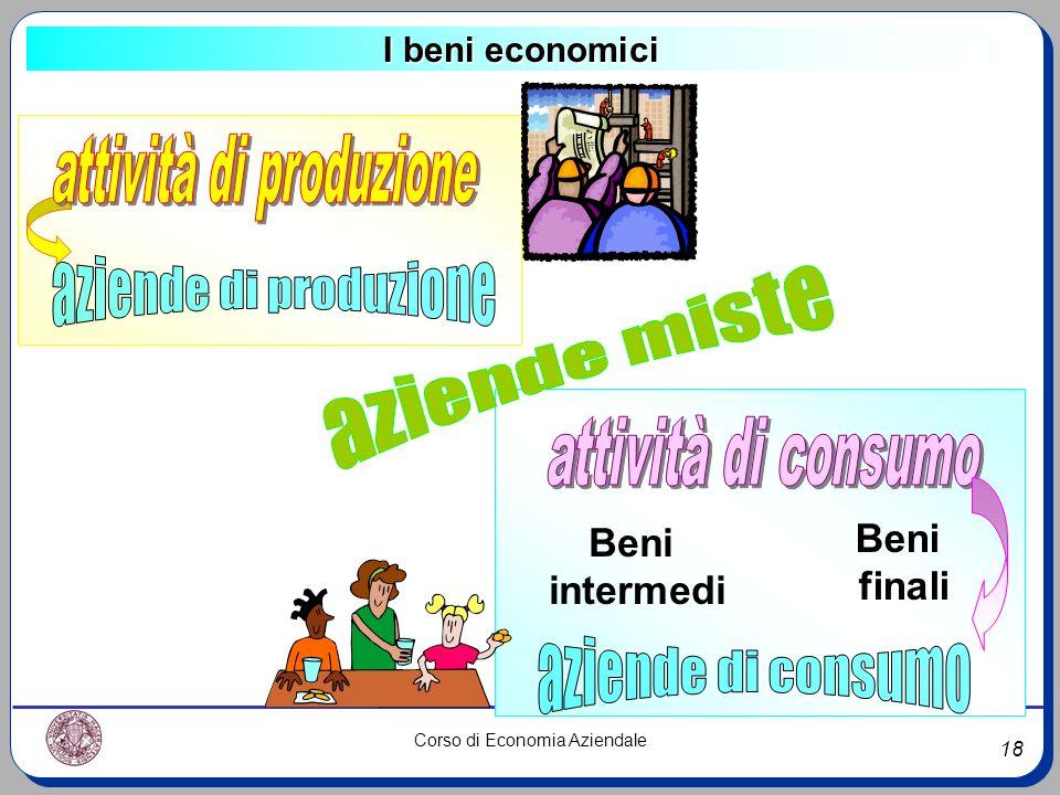 18 Corso di Economia Aziendale I beni economici Beni intermedi Beni finali