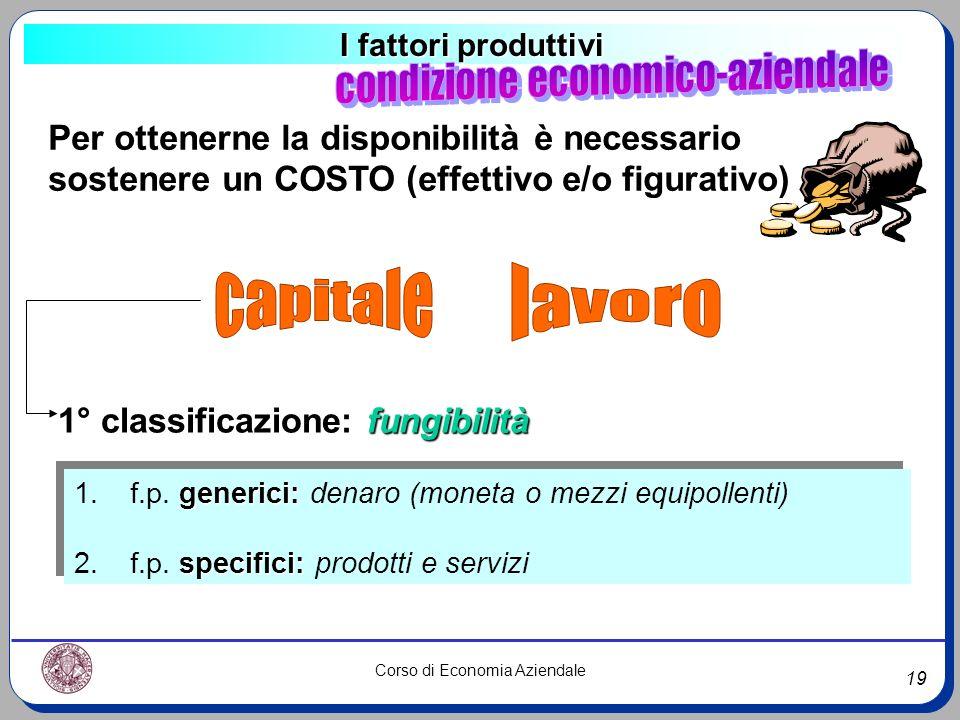 19 Corso di Economia Aziendale I fattori produttivi 1° classificazione: fungibilità generici: 1. f.p. generici: denaro (moneta o mezzi equipollenti) s