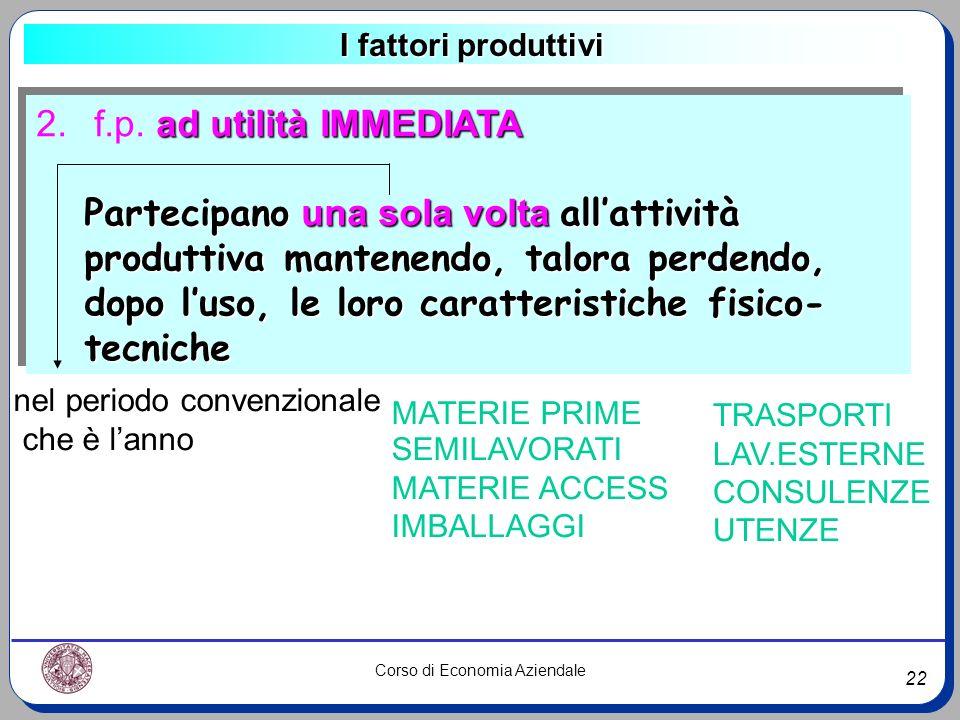 22 Corso di Economia Aziendale I fattori produttivi ad utilità IMMEDIATA 2. f.p. ad utilità IMMEDIATA Partecipano una sola volta allattività produttiv