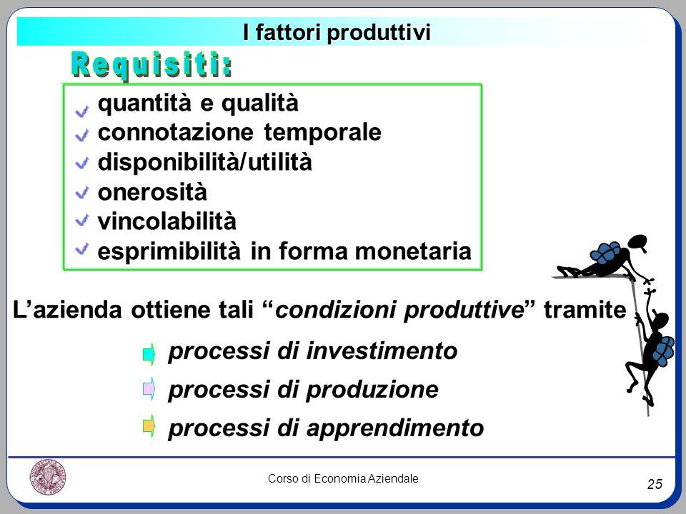 25 Corso di Economia Aziendale I fattori produttivi quantità e qualità connotazione temporale disponibilità/utilità onerosità vincolabilità esprimibil