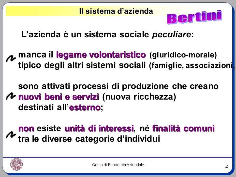 4 Corso di Economia Aziendale Il sistema dazienda Lazienda è un sistema sociale peculiare: legame volontaristico manca il legame volontaristico (giuri